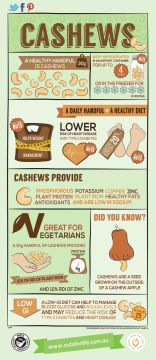 cashew_benefits