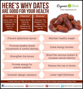 medjool_dates_benefits
